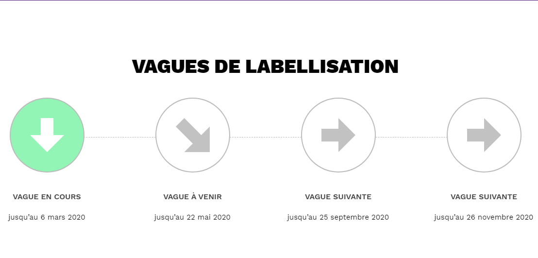 Vages de labellisation DAT 2020